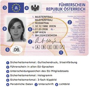 Der Führerschein im Scheckkarten-Format